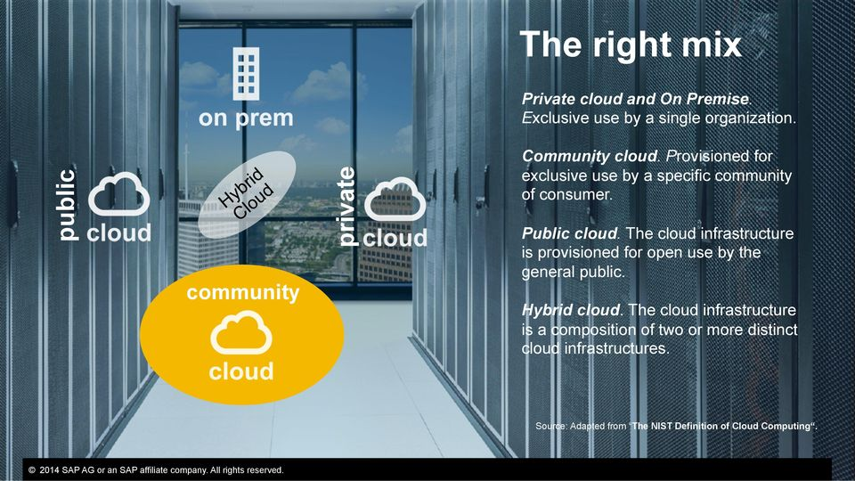 The cloud infrastructure is provisioned for open use by the general public. Hybrid cloud.
