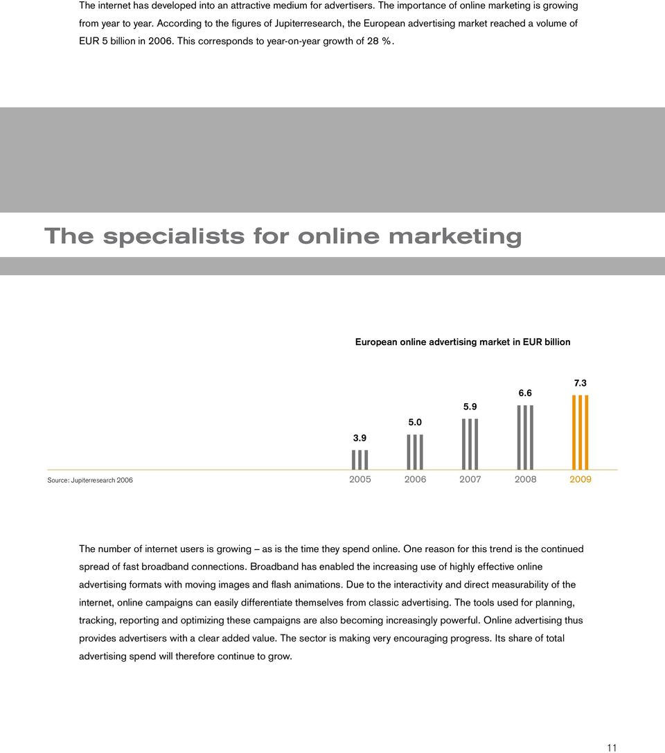 The specialists for online marketing European online advertising market in EUR billion 5.0 5.9 6.6 7.3 3.