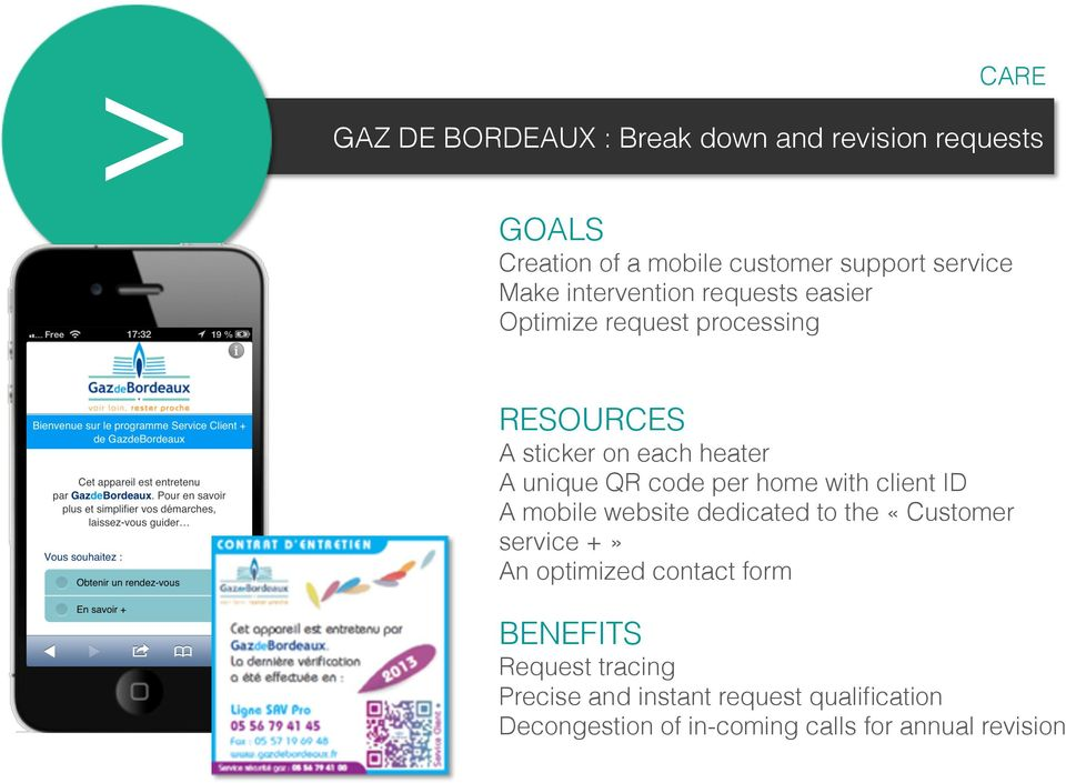 code per home with client ID A mobile website dedicated to the «Customer service +» An optimized contact form