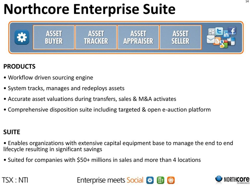 & open e-auction platform SUITE Enables organizations with extensive capital equipment base to manage the end to end