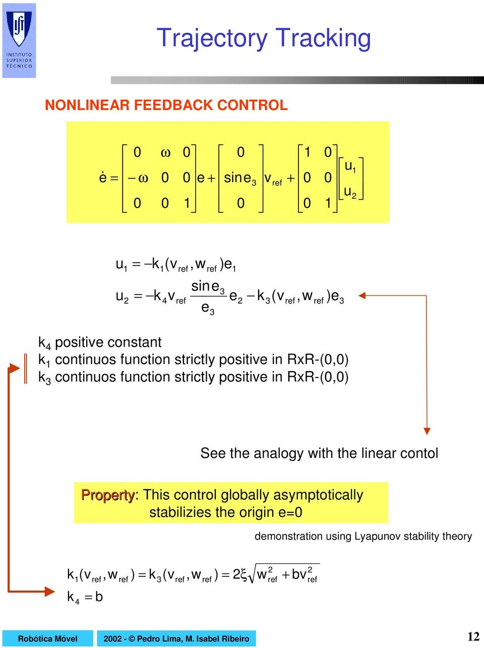 RxR-(,) k continos fnction strictly positi in RxR-(,) S th analogy with th linar contol Proprty: