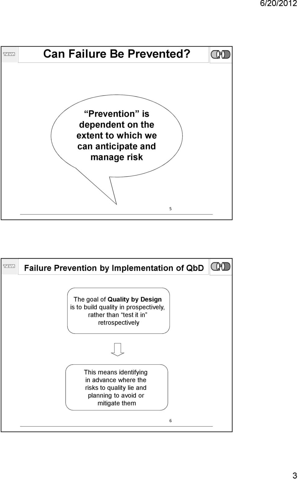 Prevention by Implementation of QbD The goal of Quality by Design is to build quality in