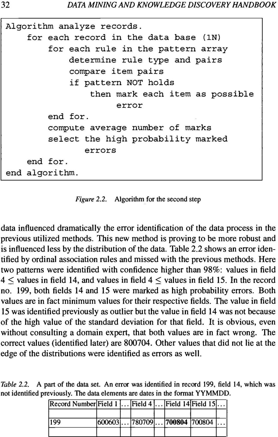 compute average number of marks select the high probability marked errors end for. end algorithm. Figure2.