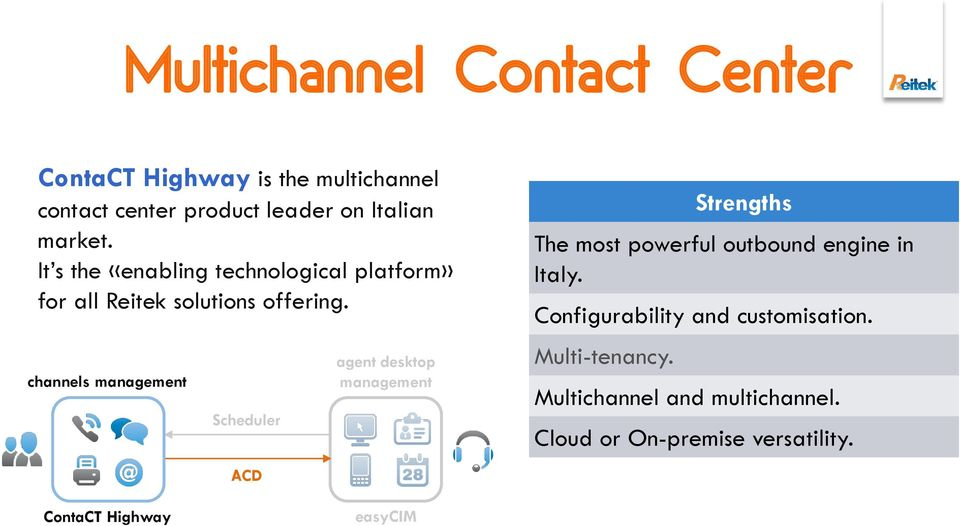 channels management Scheduler ACD agent desktop management Strengths The most powerful outbound engine in