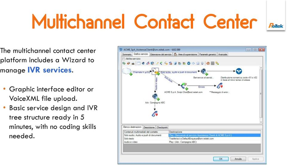 Graphic interface editor or VoiceXML file upload.
