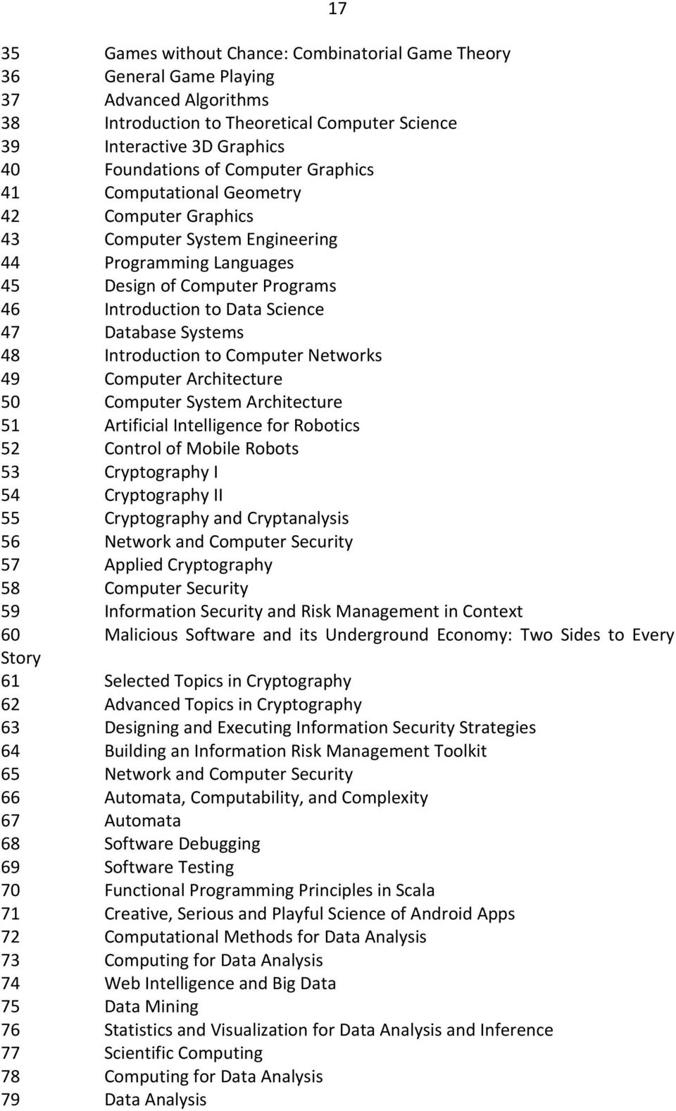 Systems 48 Introduction to Computer Networks 49 Computer Architecture 50 Computer System Architecture 51 Artificial Intelligence for Robotics 52 Control of Mobile Robots 53 Cryptography I 54