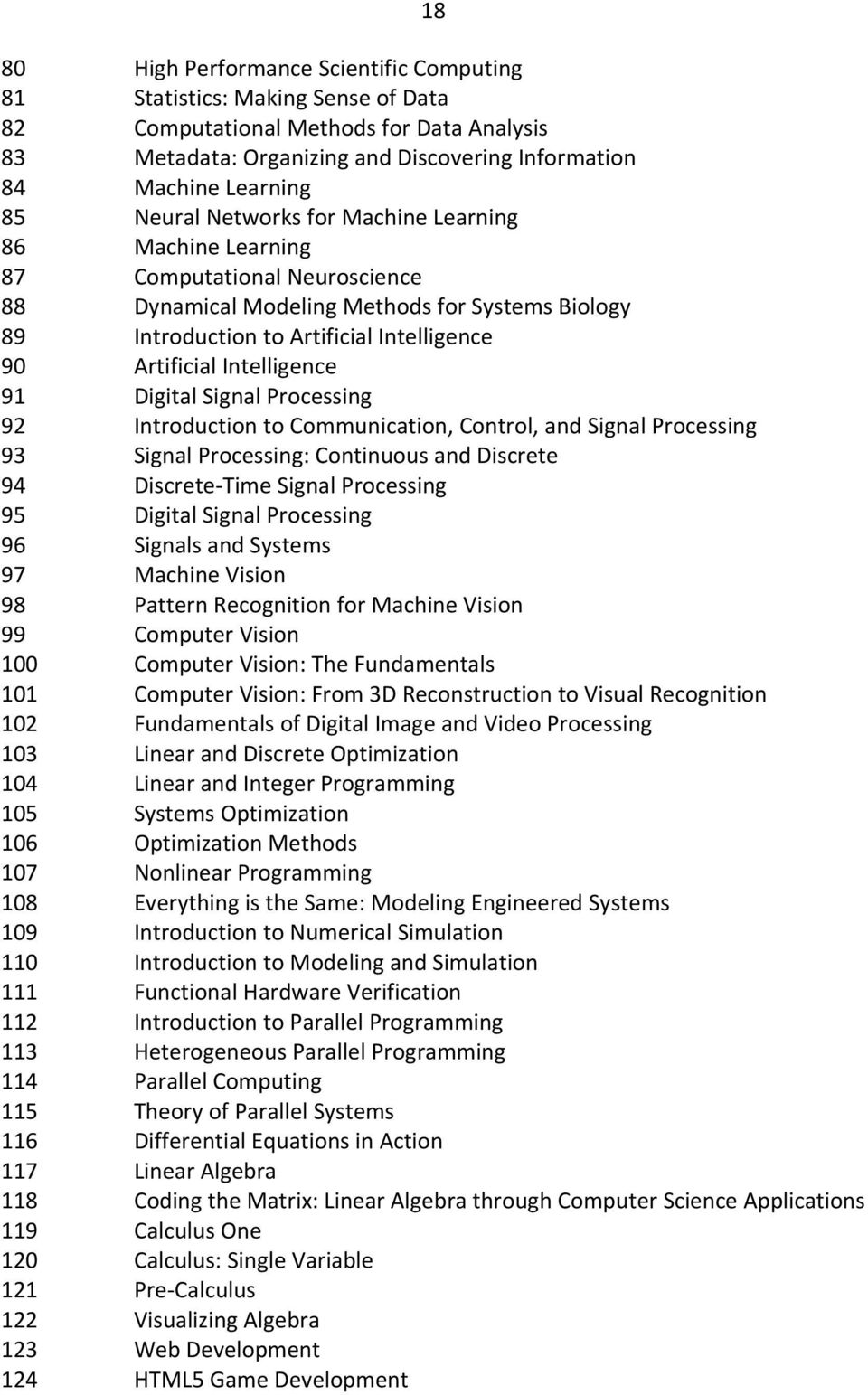 Intelligence 91 Digital Signal Processing 92 Introduction to Communication, Control, and Signal Processing 93 Signal Processing: Continuous and Discrete 94 Discrete-Time Signal Processing 95 Digital