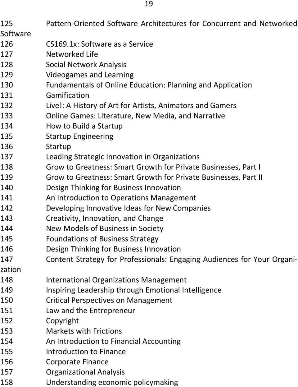 : A History of Art for Artists, Animators and Gamers 133 Online Games: Literature, New Media, and Narrative 134 How to Build a Startup 135 Startup Engineering 136 Startup 137 Leading Strategic