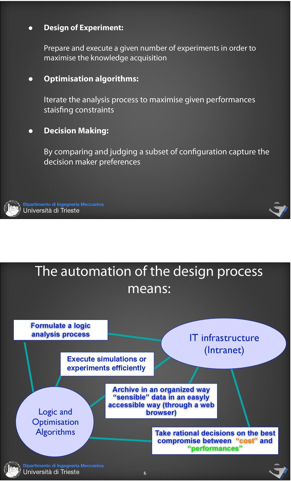automation of the design process means: Formulate a logic analysis process Execute simulations or experiments efficiently IT infrastructure (Intranet) Logic and Optimisation