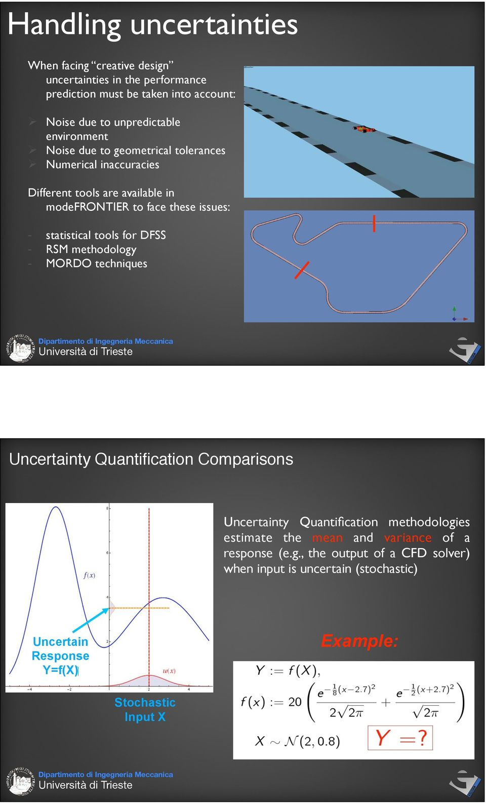 statistical tools for DFSS - RSM methodology - MORDO techniques Uncertainty Quantification Comparisons Uncertainty Quantification methodologies