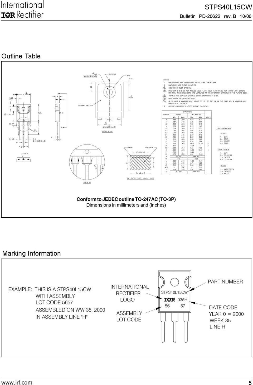 (inches) Marking Information EXAMPLE: THIS IS A STPS40L5CW WITH ASSEMBLY LOT CODE 5657 ASSEMBLED