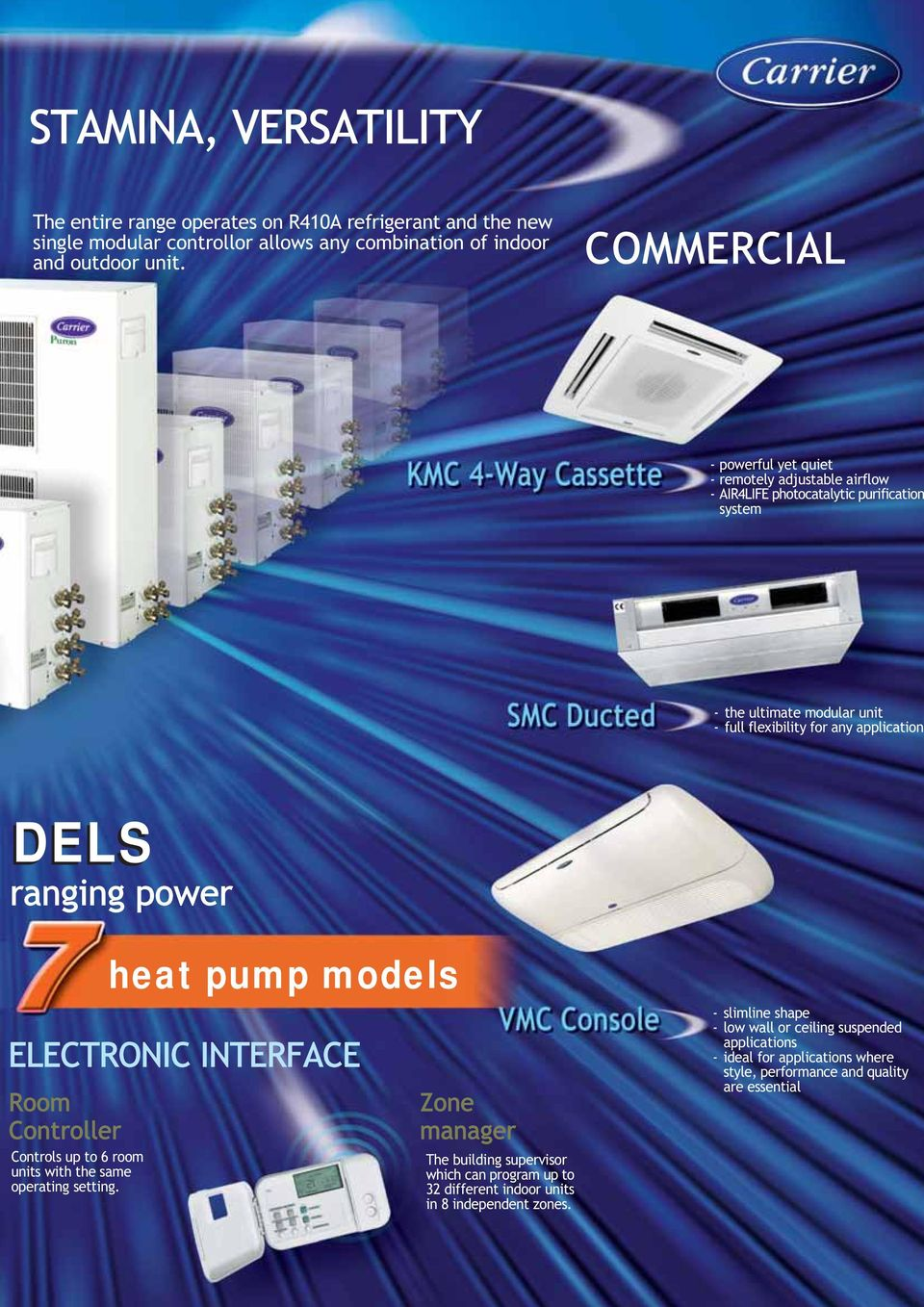 DELS ranging power Room Controller Controls up to 6 room units with the same operating setting.