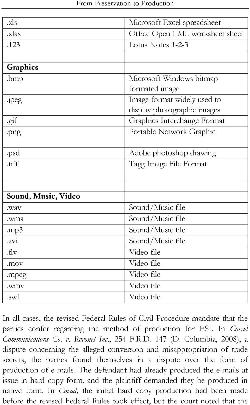 Format Sound, Music, Video.wav.wma.mp3.avi.flv.mov.mpeg.wmv.
