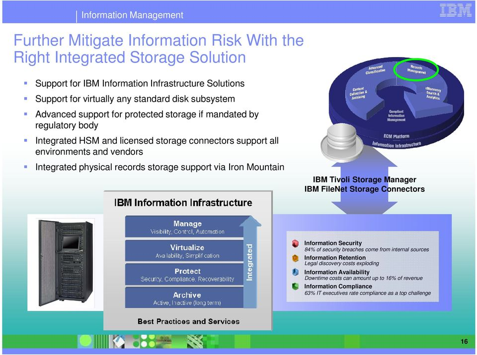 storage support via Iron Mountain IBM Tivoli Storage Manager IBM FileNet Storage Connectors Information Security 84% of security breaches come from internal sources Information