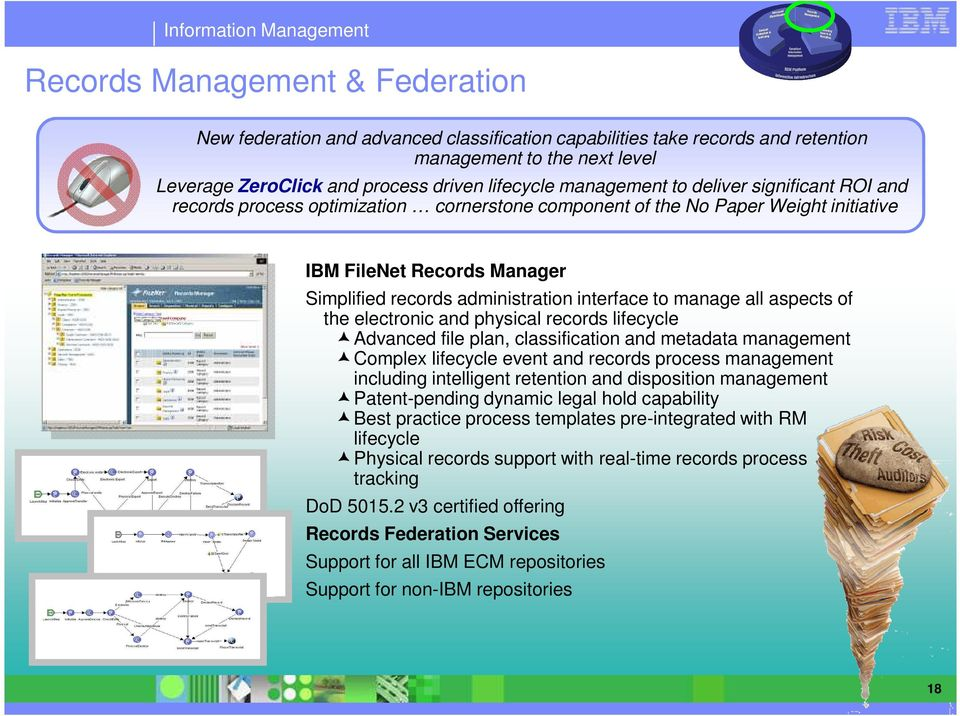 to manage all aspects of the electronic and physical records lifecycle Advanced file plan, classification and metadata management Complex lifecycle event and records process management including