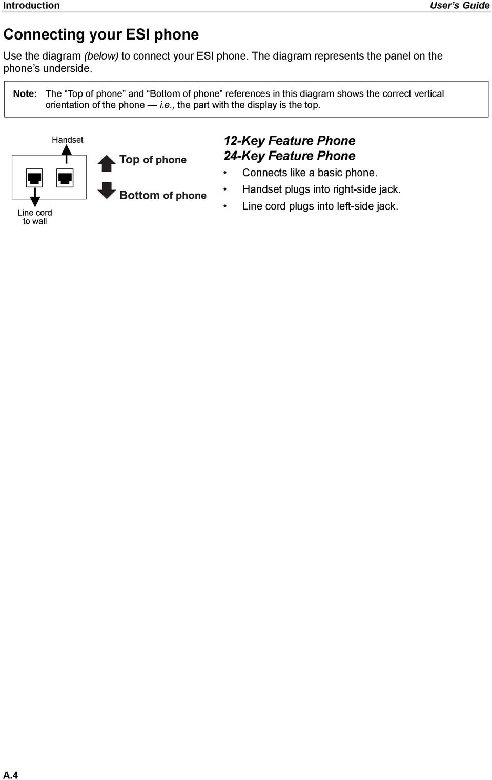 Note: The Top of phone and Bottom of phone references in this diagram shows the correct vertical orientation of the phone i.e., the part with the display is the top.