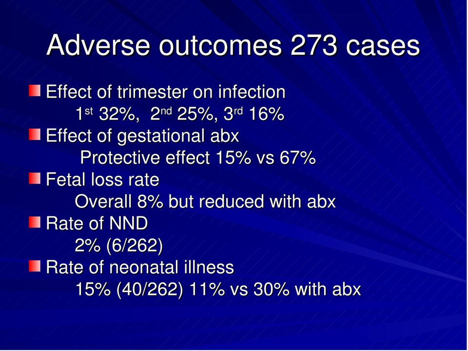 15% vs 67% Fetal loss rate Overall 8% but reduced with abx Rate of