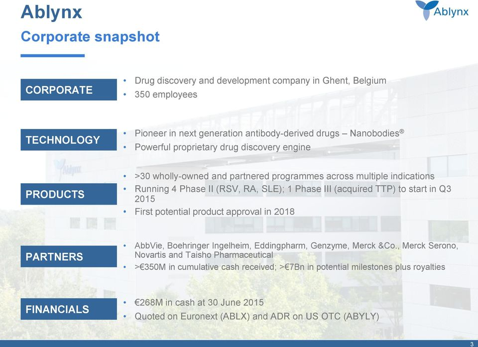 TTP) to start in Q3 2015 First potential product approval in 2018 PARTNERS AbbVie, Boehringer Ingelheim, Eddingpharm, Genzyme, Merck &Co.