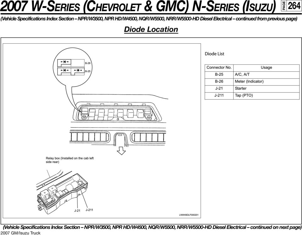 page_15 gmc w4500 wiring diagram isuzu npr electrical issue no dash lights