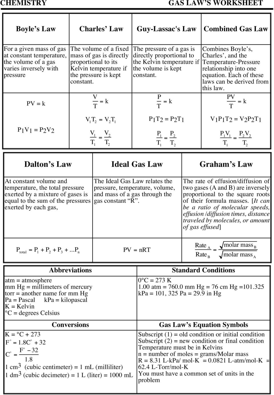gas laws review worksheet the best and most comprehensive worksheets. Black Bedroom Furniture Sets. Home Design Ideas