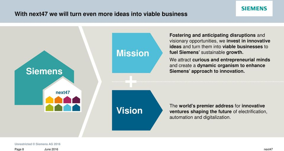 We attract curious and entrepreneurial minds and create a dynamic organism to enhance Siemens approach to innovation.