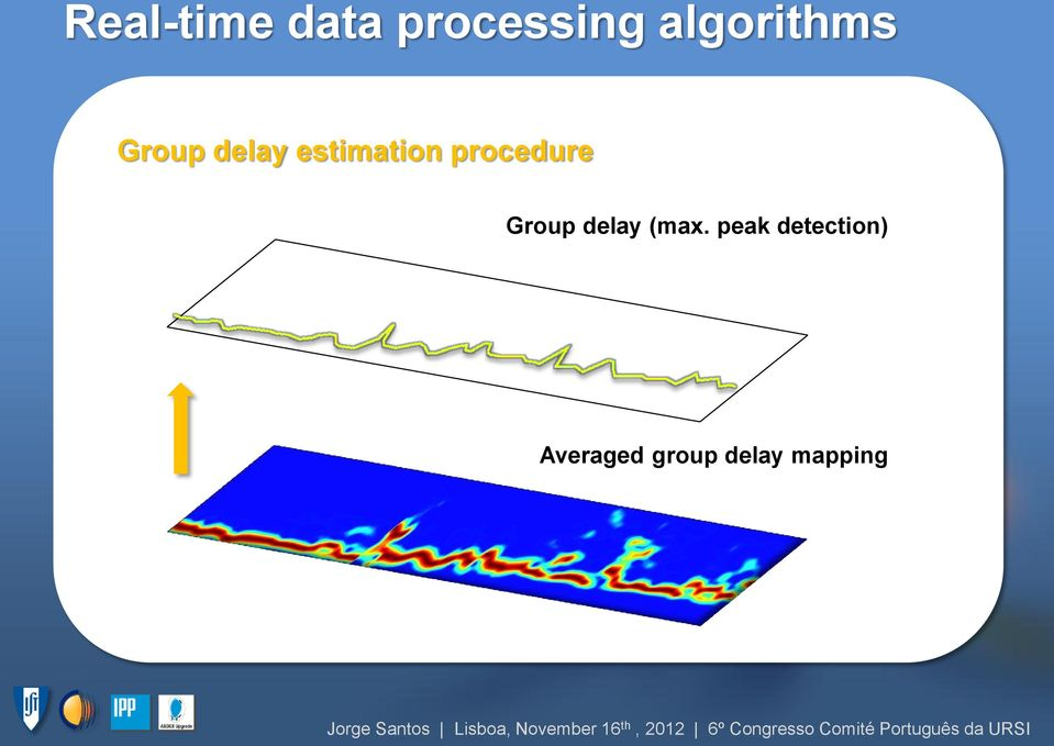 estimation procedure Group delay