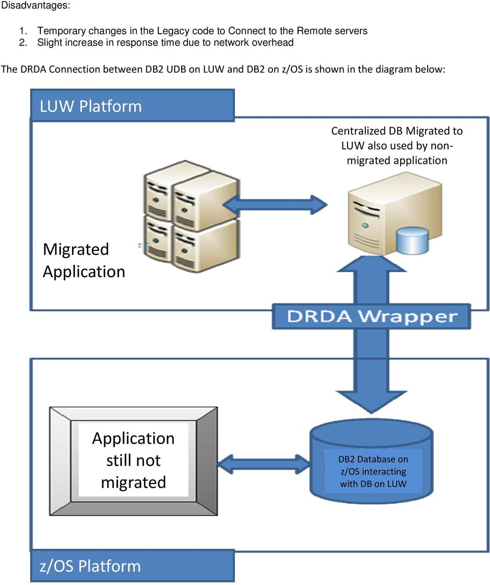 on z/os is shown in the diagram below: LUW Platform Centralized DB Migrated to LUW also used by nonmigrated