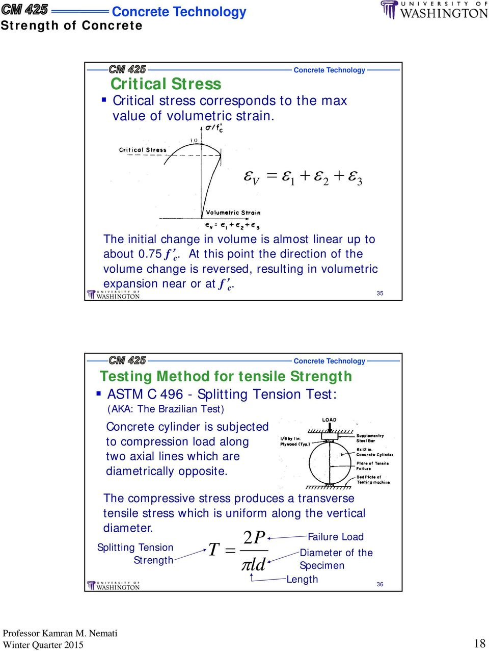 35 Testing Method for tensile Strength ASTM C 496 - Splitting Tension Test: (AKA: The Brazilian Test) Concrete cylinder is subjected to compression load along two axial