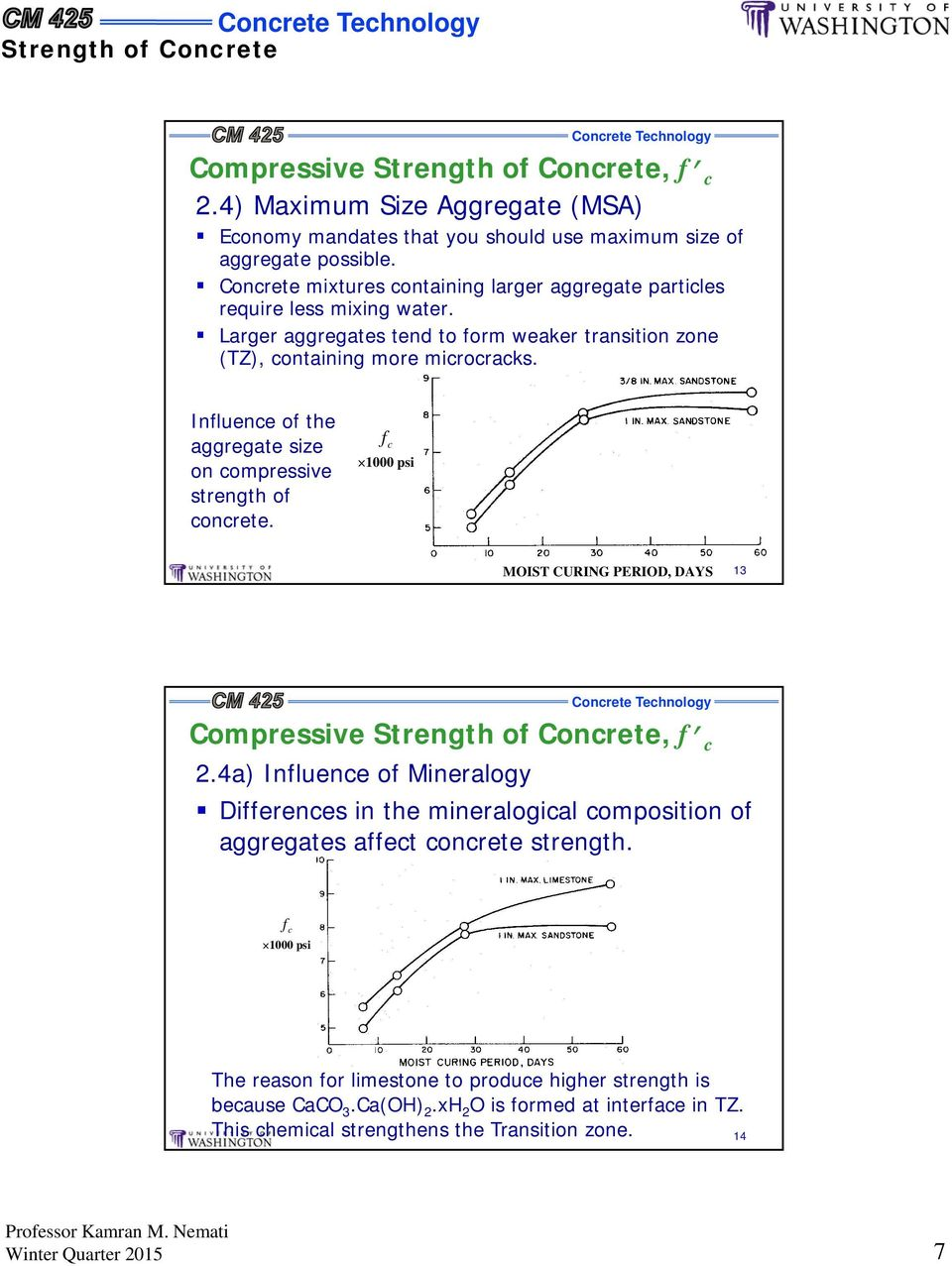 Influence of the aggregate size on compressive strength of concrete. f c 1000 psi MOIST CURING PERIOD, DAYS 13 Compressive, f c 2.