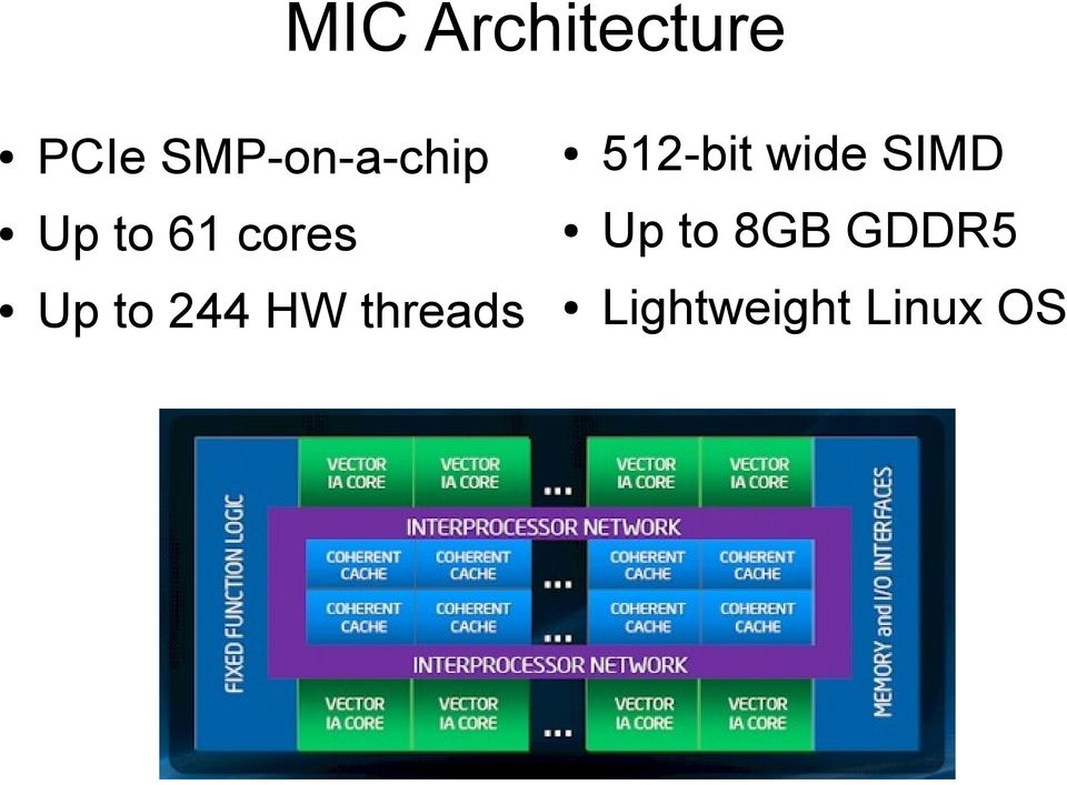 Up to 61 cores Up to 8GB GDDR5