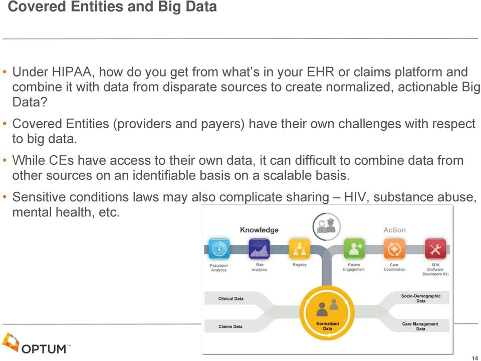 Covered Entities (providers and payers) have their own challenges with respect to big data.