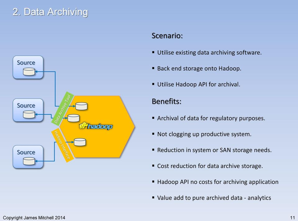 Not clogging up productive system. Reduction in system or SAN storage needs.