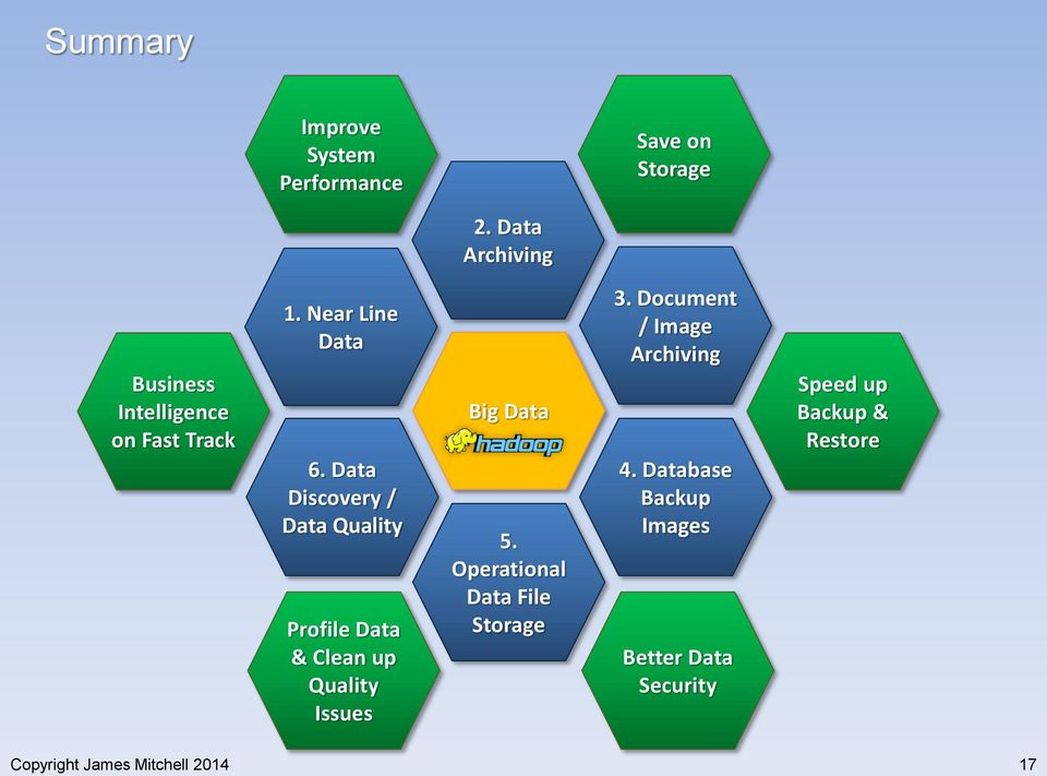 Data Discovery / Data Quality Profile Data & Clean up Quality Issues Big Data 5.