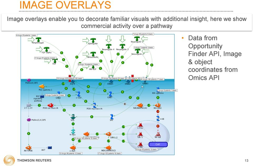 commercial activity over a pathway Data from