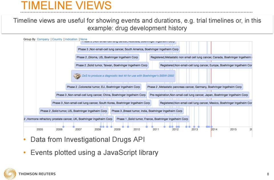 trial timelines or, in this example: drug development