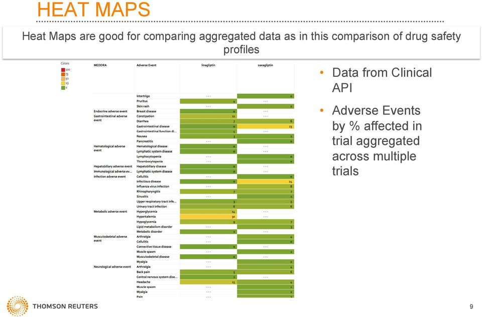 safety profiles Data from Clinical API Adverse