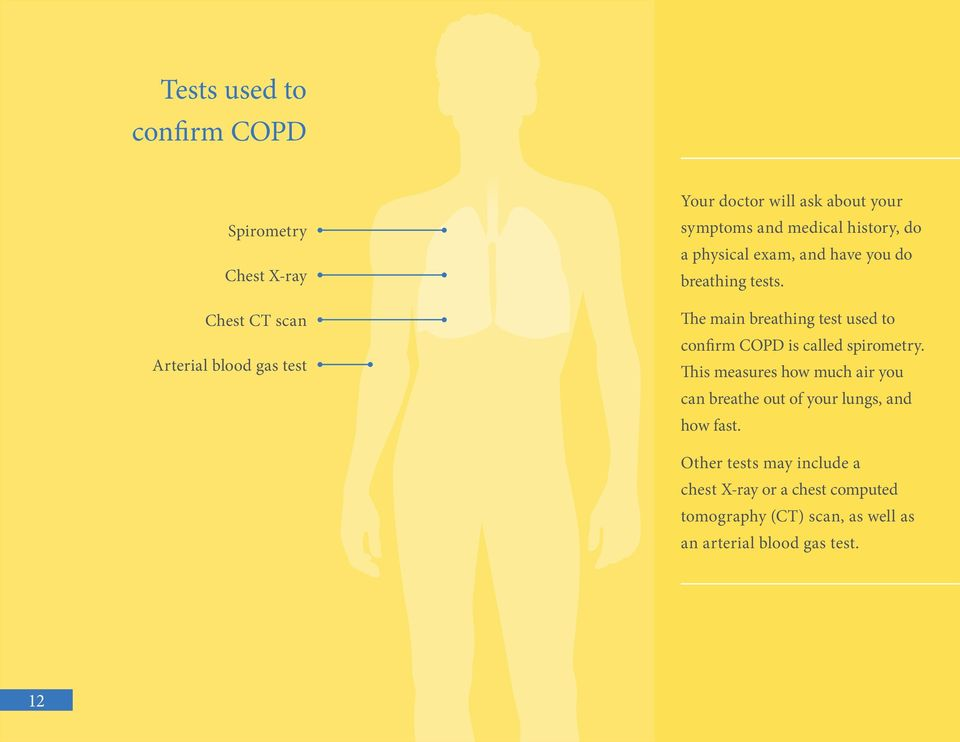The main breathing test used to confirm COPD is called spirometry.