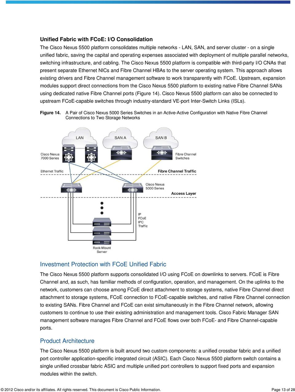 The Cisco Nexus 5500 platform is compatible with third-party I/O CNAs that present separate Ethernet NICs and Fibre Channel HBAs to the server operating system.