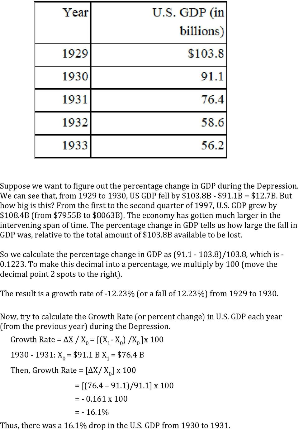 The percentage change in GDP tells us how large the fall in GDP was, relative to the total amount of $103.8B available to be lost. So we calculate the percentage change in GDP as (91.1-103.8)/103.