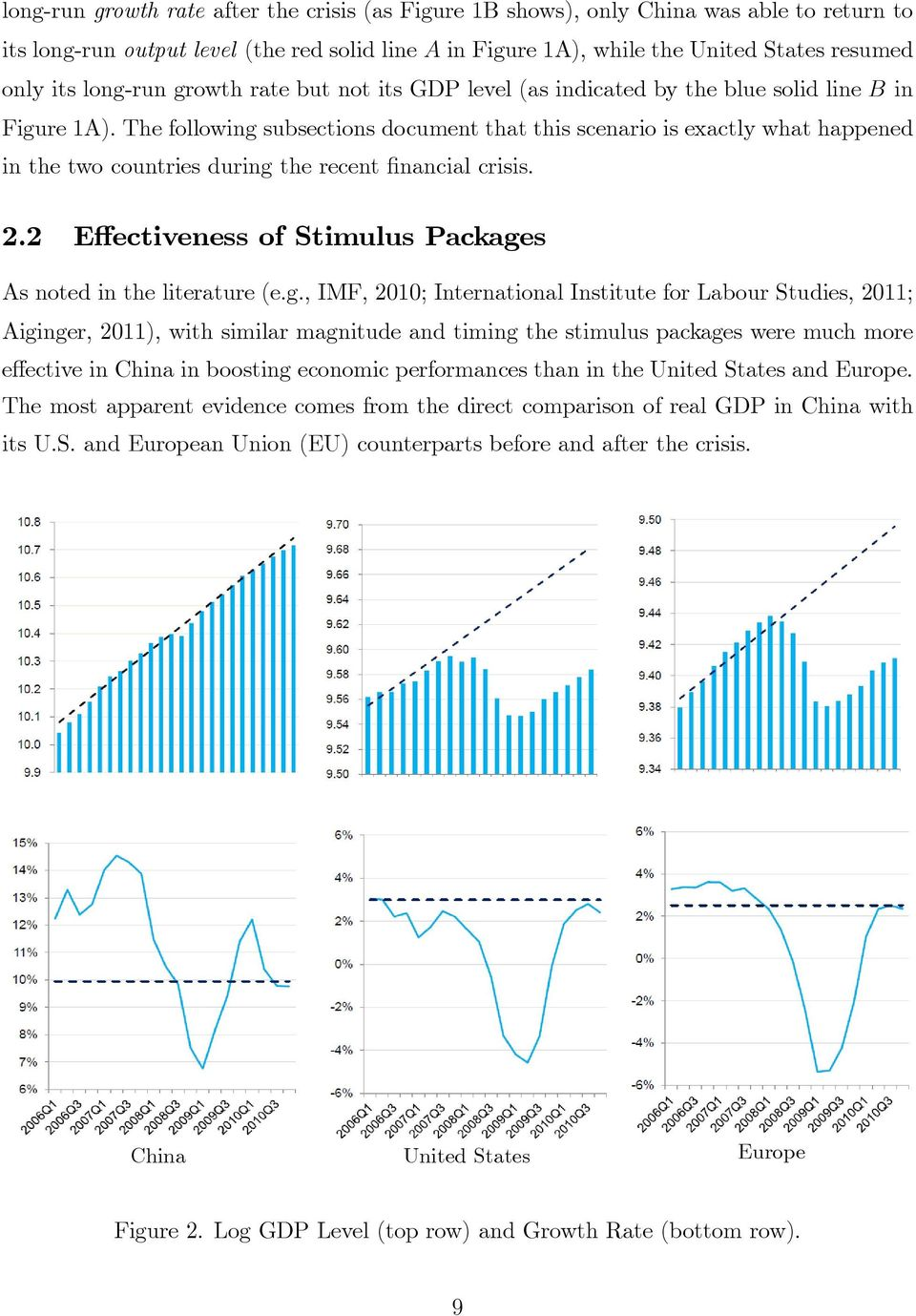 2 E eciveness of Simulus Package