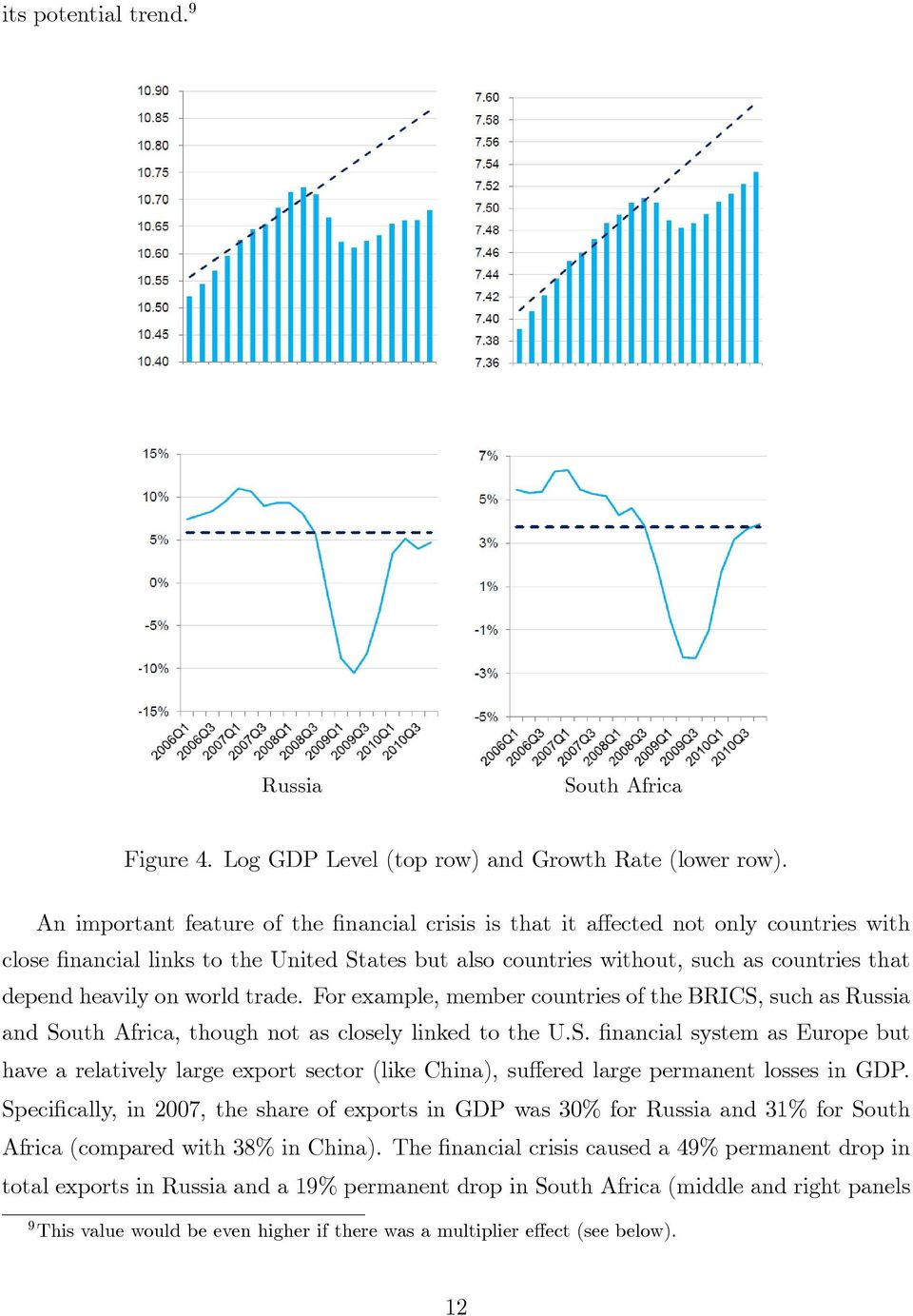 For example, member counries of he BRICS, such as Russia and Souh Africa, hough no as closely linked o he U.S. nancial sysem as Europe bu have a relaively large expor secor (like China), su ered large permanen losses in GDP.