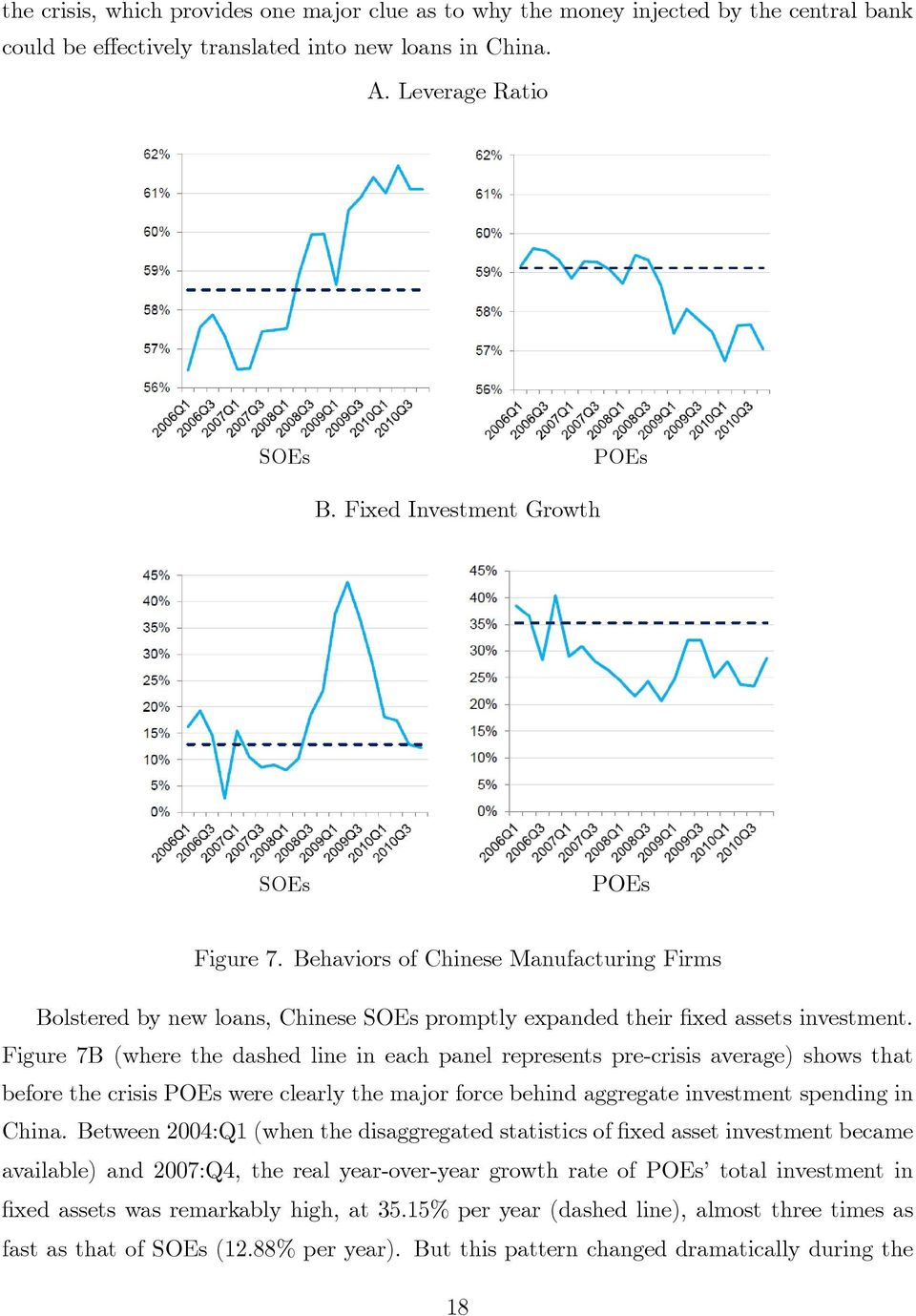 Figure 7B (where he dashed line in each panel represens pre-crisis average) shows ha before he crisis POEs were clearly he major force behind aggregae invesmen spending in China.