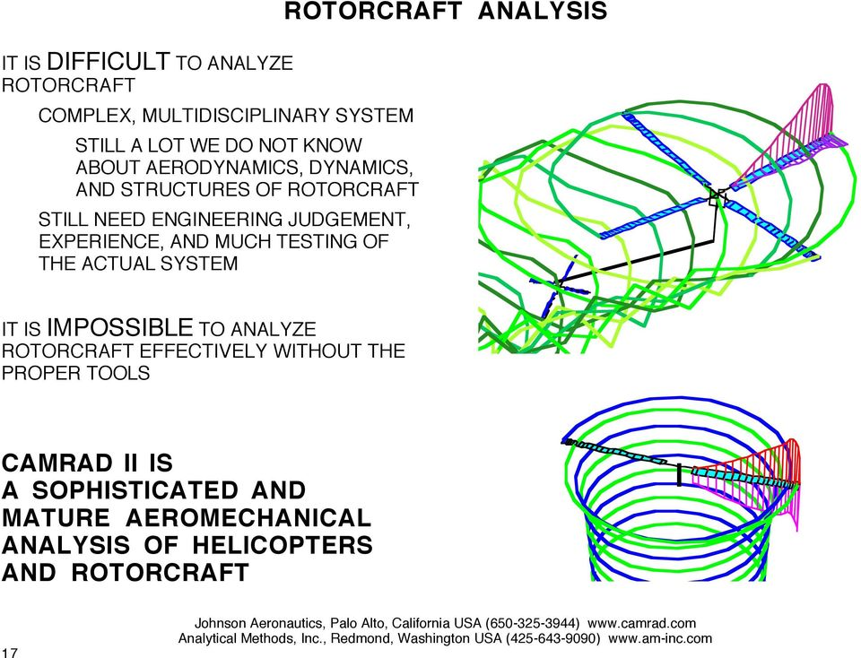TESTING OF THE ACTUAL SYSTEM ROTORCRAFT ANALYSIS IT IS IMPOSSIBLE TO ANALYZE ROTORCRAFT EFFECTIVELY WITHOUT