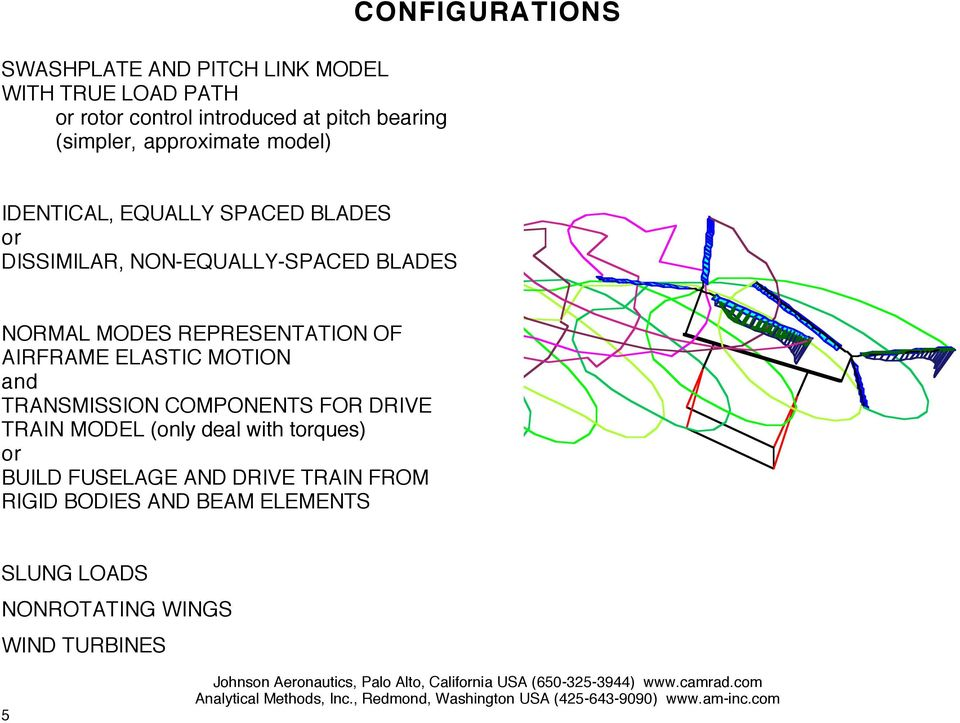 MODES REPRESENTATION OF AIRFRAME ELASTIC MOTION and TRANSMISSION COMPONENTS FOR DRIVE TRAIN MODEL (only deal with