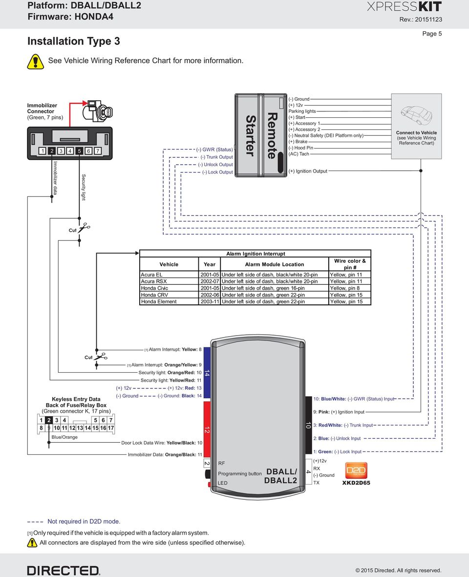 Vehicle Application Guide... Installation Type 1... Type 2