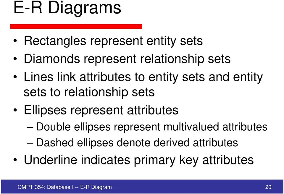 attributes Double ellipses represent multivalued attributes Dashed ellipses denote