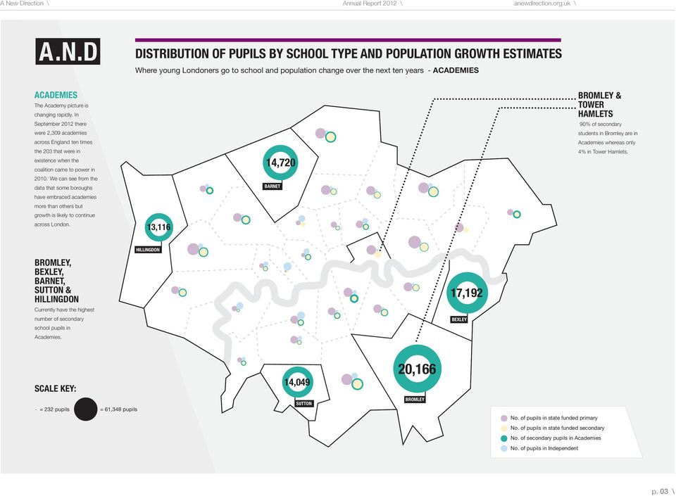 students in Bromley are in Academies whereas only 4% in Tower Hamlets. 2010.