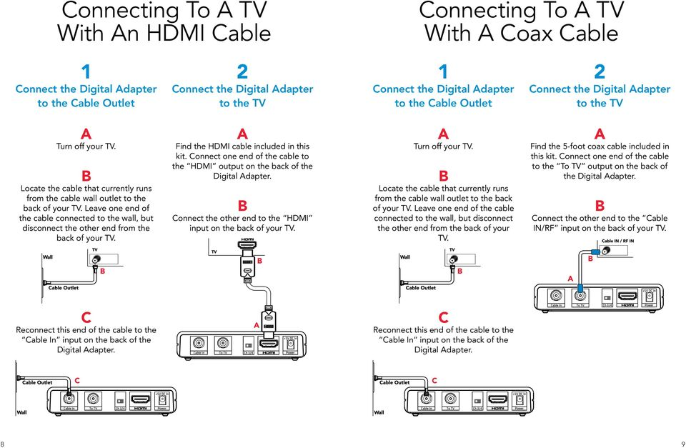 Leave one end of the cable connected to the wall, but disconnect the other end from the back of your TV. Find the HDMI cable included in this kit.