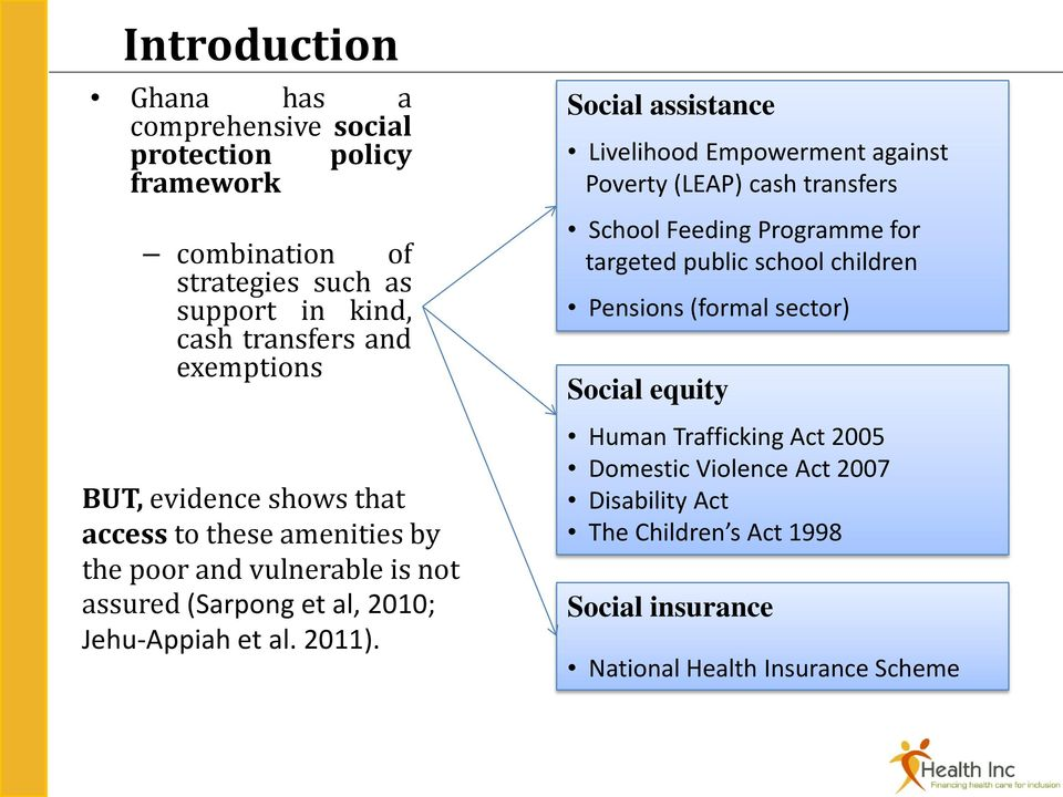 Social assistance Livelihood Empowerment against Poverty (LEAP) cash transfers School Feeding Programme for targeted public school children Pensions