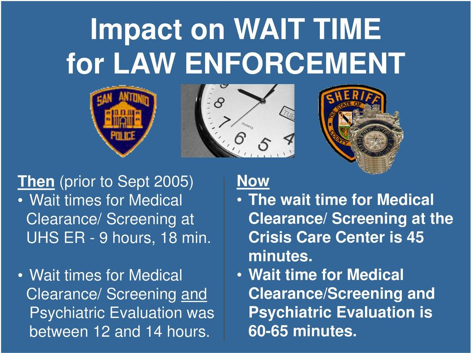 Wait times for Medical Clearance/ Screening and Psychiatric Evaluation was between 12 and 14 hours.